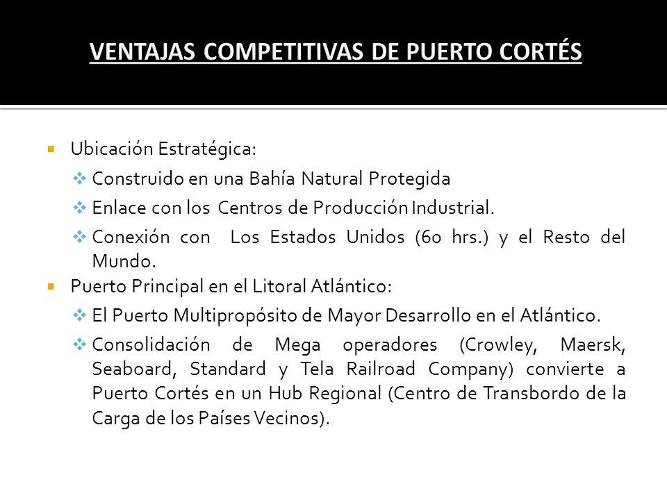 VENTAJAS COMPETITIVAS DE PUERTO CORTÉS
