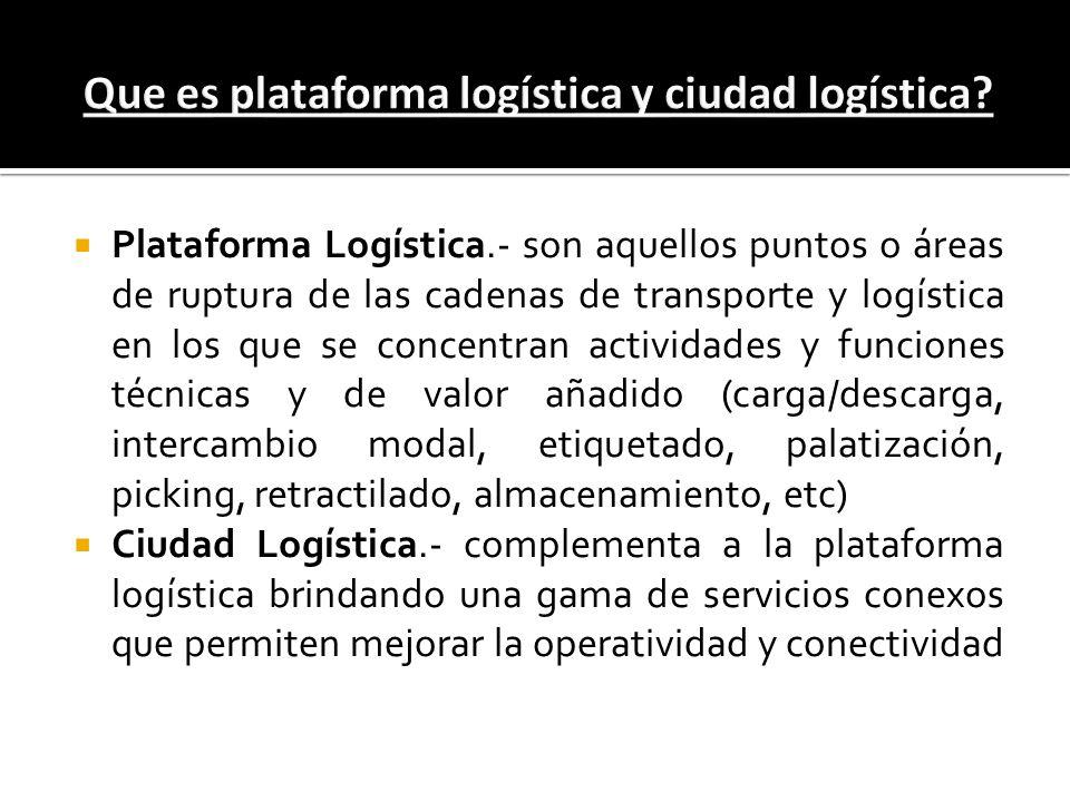 Que es plataforma logística y ciudad logística