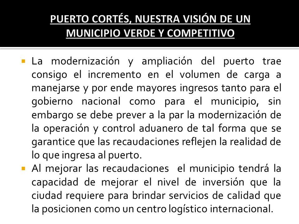 PUERTO CORTÉS, NUESTRA VISIÓN DE UN MUNICIPIO VERDE Y COMPETITIVO