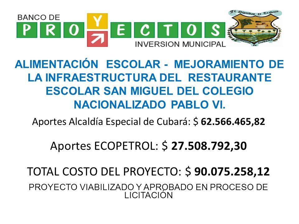 Departamento de boyac ppt descargar for Proyecto restaurante escolar