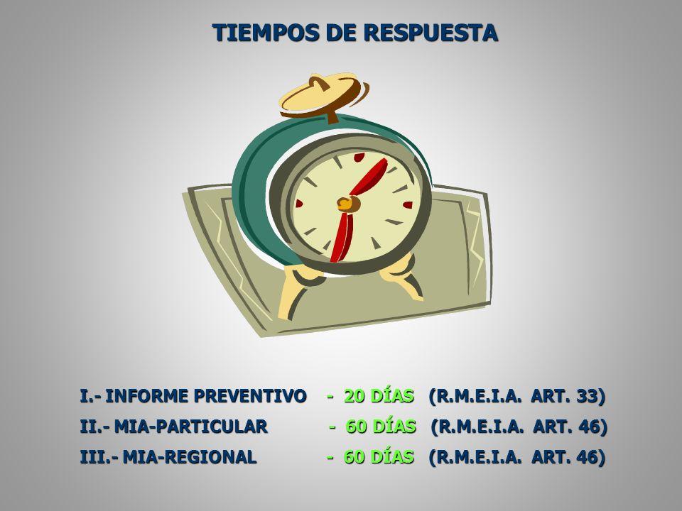 TIEMPOS DE RESPUESTA I.- INFORME PREVENTIVO - 20 DÍAS (R.M.E.I.A. ART. 33) II.- MIA-PARTICULAR - 60 DÍAS (R.M.E.I.A. ART. 46)