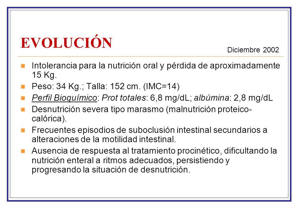 EVOLUCIÓN Diciembre 2002. Intolerancia para la nutrición oral y pérdida de aproximadamente 15 Kg. Peso: 34 Kg.; Talla: 152 cm. (IMC=14)