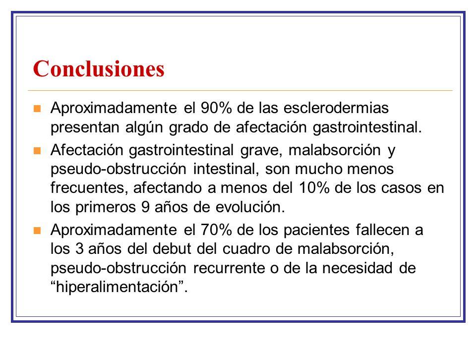 Conclusiones Aproximadamente el 90% de las esclerodermias presentan algún grado de afectación gastrointestinal.
