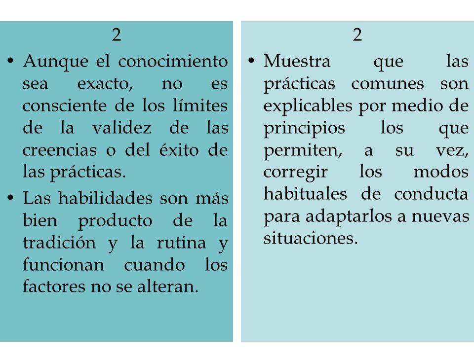 2 Aunque el conocimiento sea exacto, no es consciente de los límites de la validez de las creencias o del éxito de las prácticas.