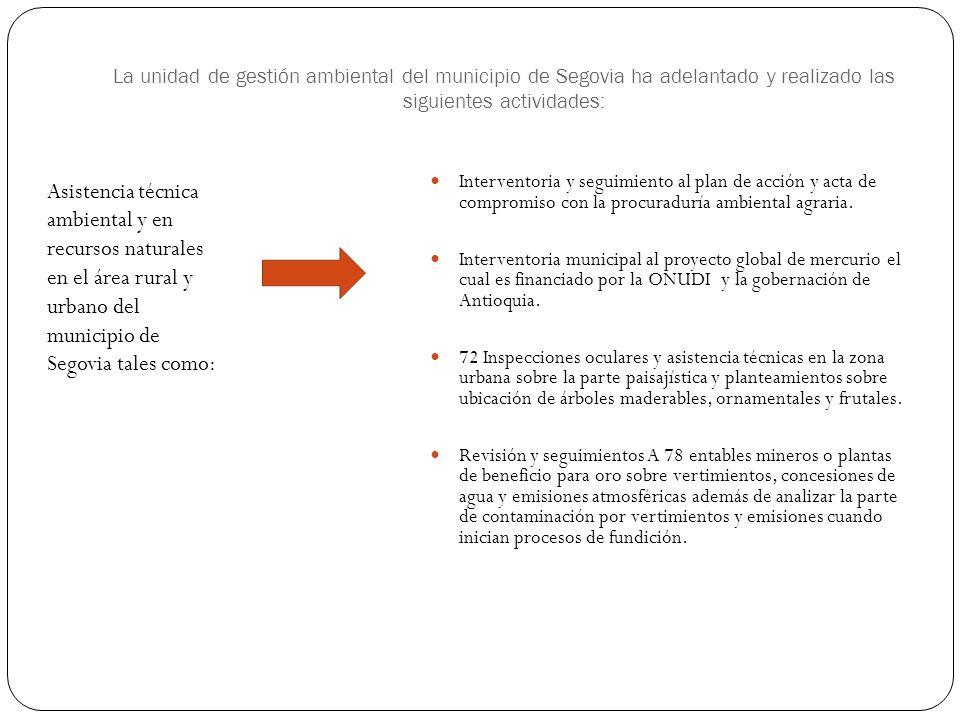 La unidad de gestión ambiental del municipio de Segovia ha adelantado y realizado las siguientes actividades: