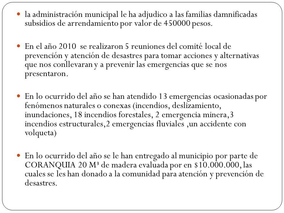 la administración municipal le ha adjudico a las familias damnificadas subsidios de arrendamiento por valor de 450000 pesos.