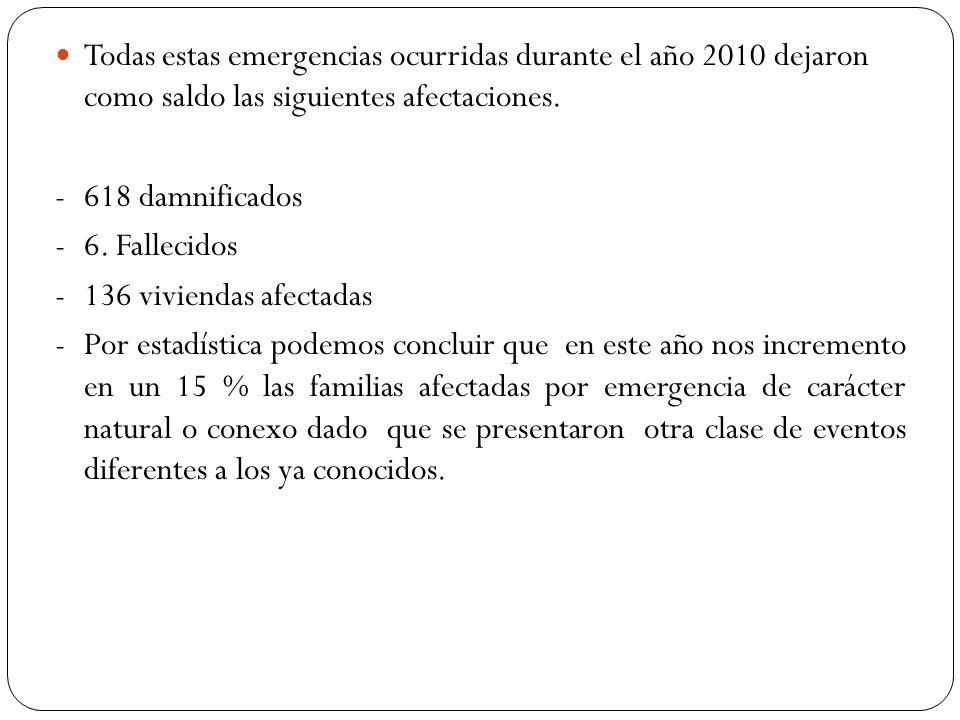 Todas estas emergencias ocurridas durante el año 2010 dejaron como saldo las siguientes afectaciones.