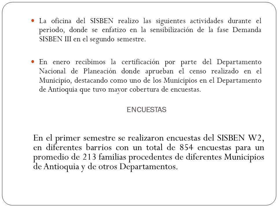 La oficina del SISBEN realizo las siguientes actividades durante el periodo, donde se enfatizo en la sensibilización de la fase Demanda SISBEN III en el segundo semestre.