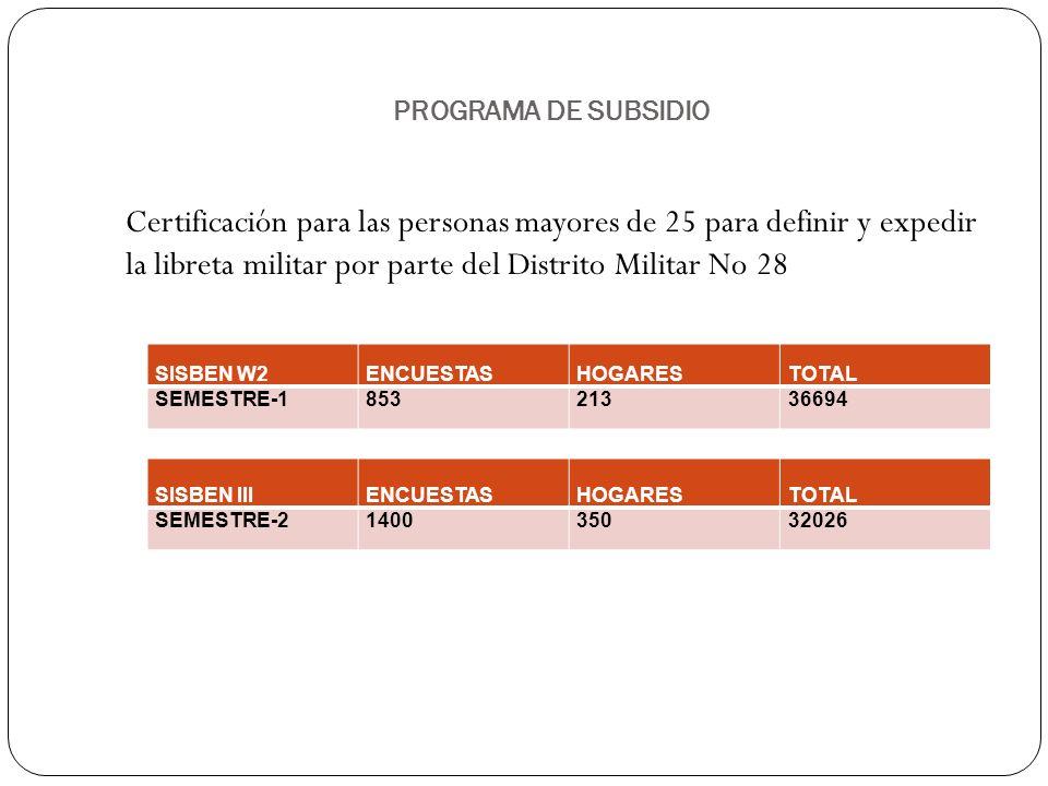 PROGRAMA DE SUBSIDIOCertificación para las personas mayores de 25 para definir y expedir la libreta militar por parte del Distrito Militar No 28.