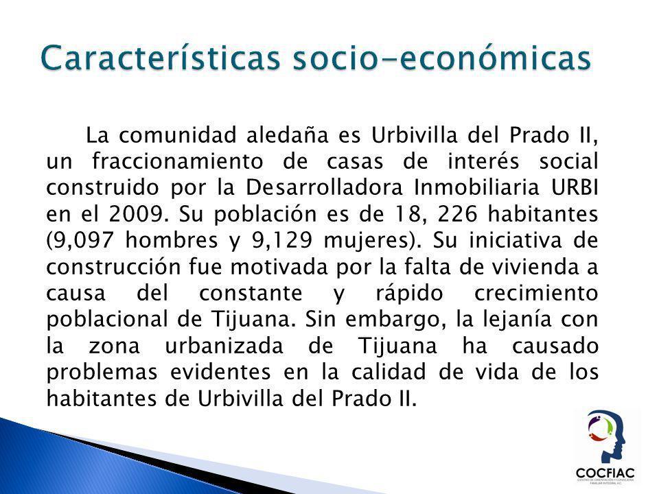 Características socio-económicas
