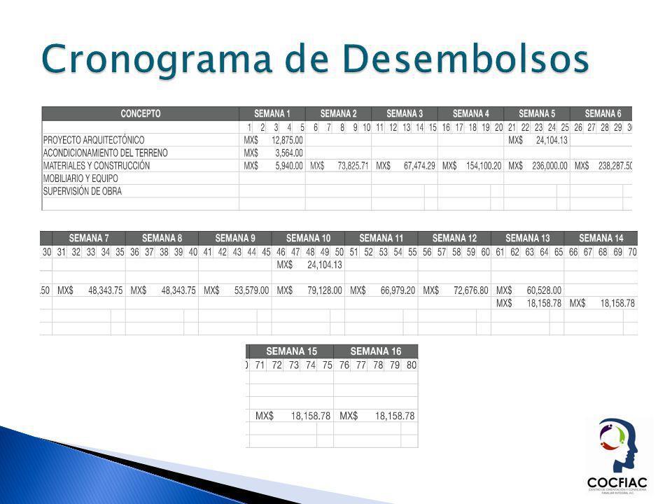 Cronograma de Desembolsos
