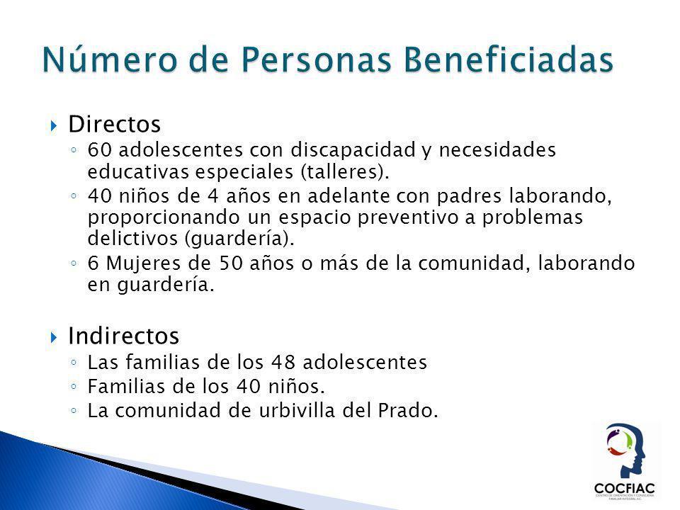 Número de Personas Beneficiadas