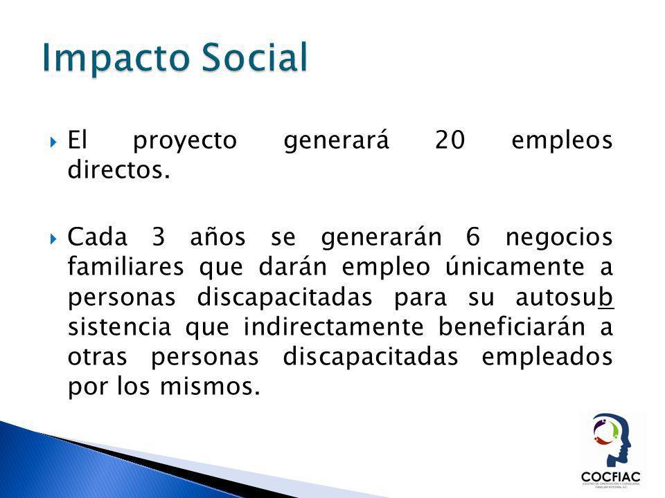 Impacto Social El proyecto generará 20 empleos directos.