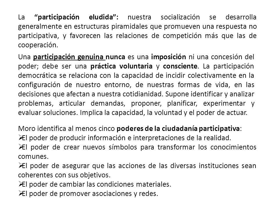 La participación eludida : nuestra socialización se desarrolla generalmente en estructuras piramidales que promueven una respuesta no participativa, y favorecen las relaciones de competición más que las de cooperación.