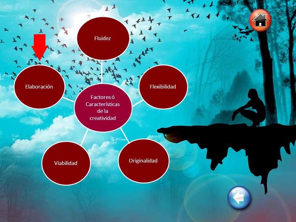 Factores ó Características de la creatividad