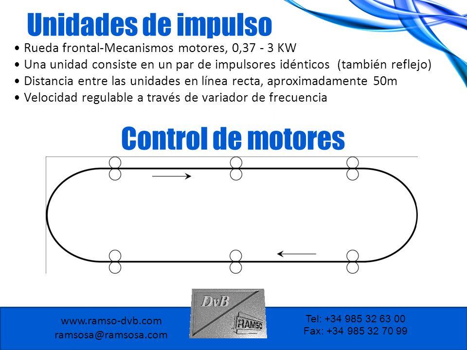 Unidades de impulso Control de motores