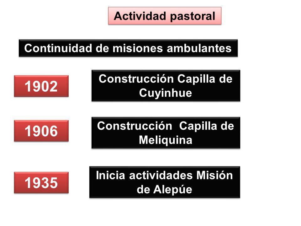 1902 1906 1935 Actividad pastoral Continuidad de misiones ambulantes