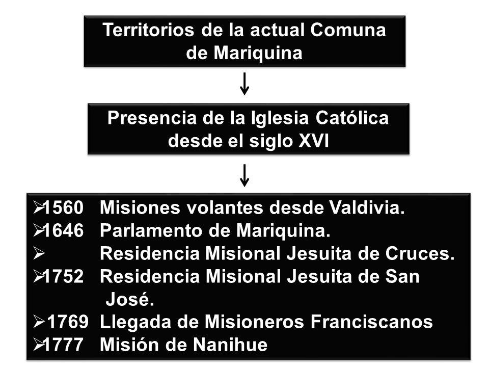 Territorios de la actual Comuna de Mariquina
