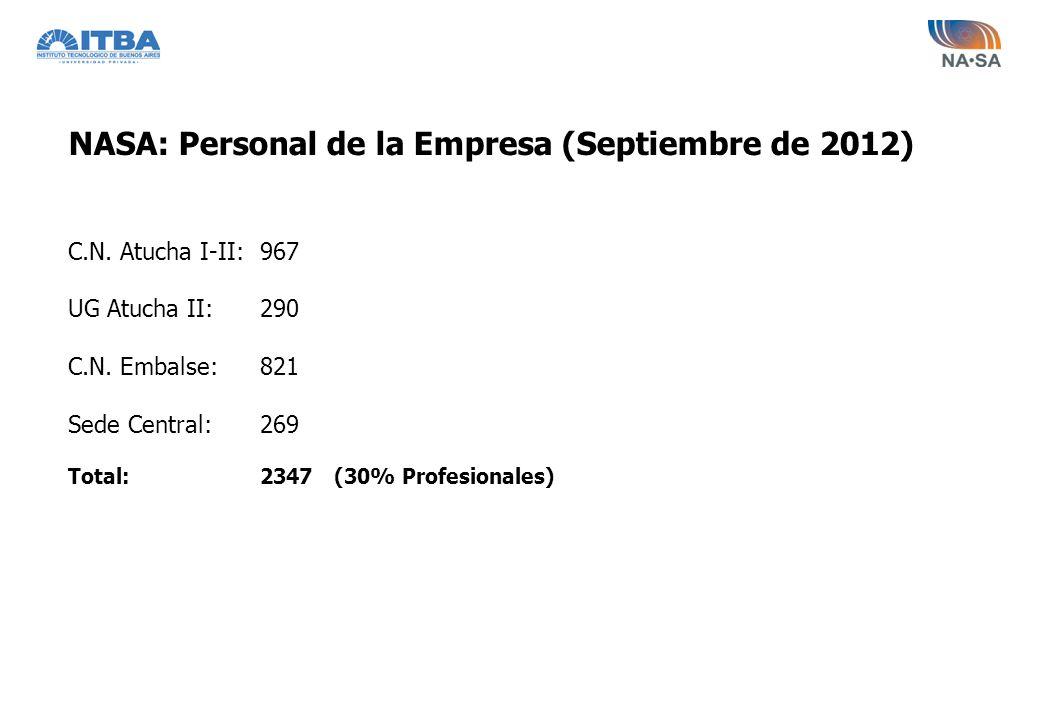 NASA: Personal de la Empresa (Septiembre de 2012)