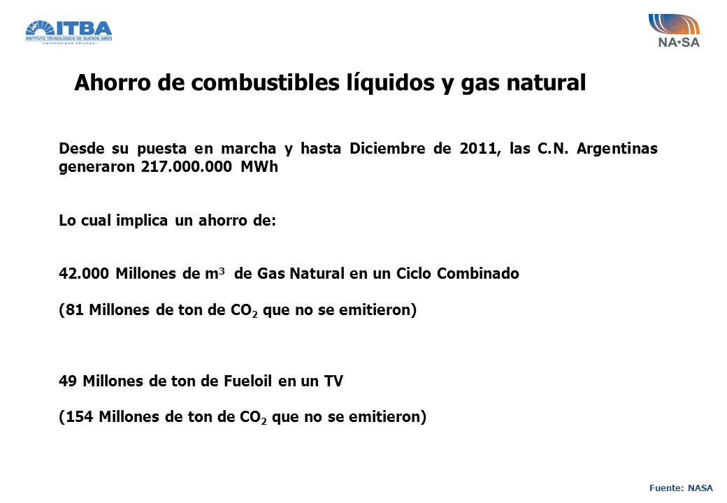 Ahorro de combustibles líquidos y gas natural