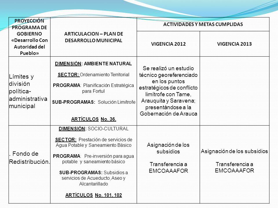 Límites y división política- administrativa municipal