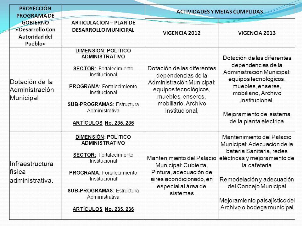 Dotación de la Administración Municipal