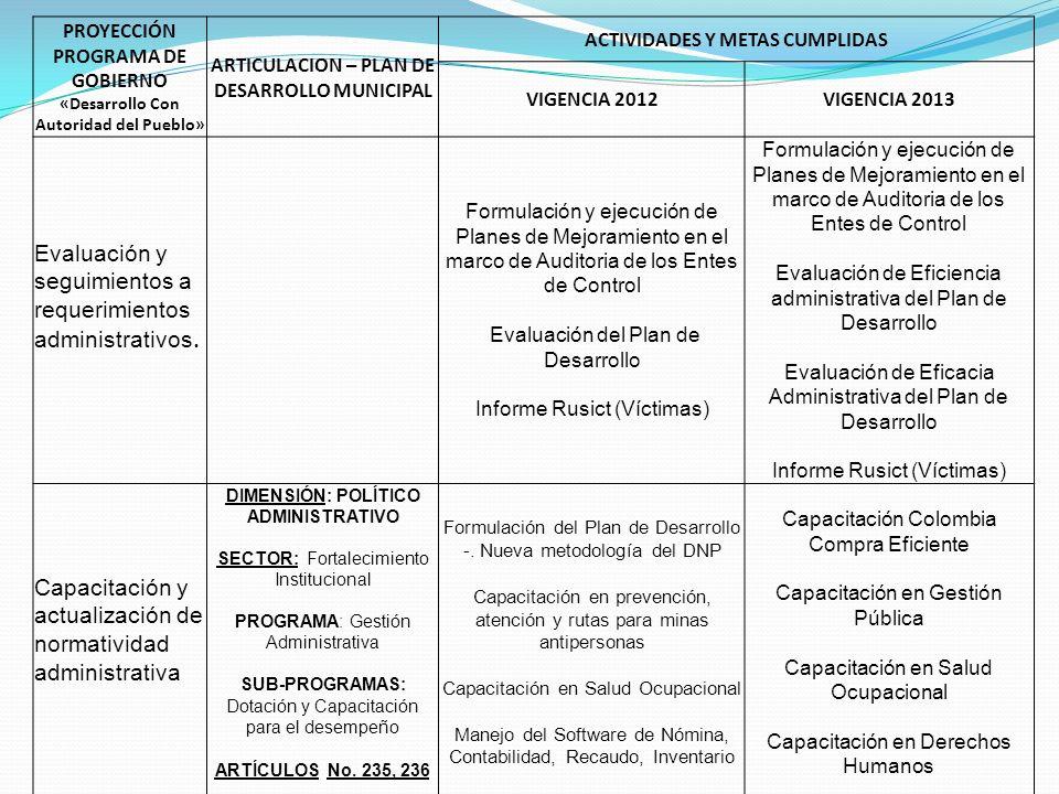 Evaluación y seguimientos a requerimientos administrativos.