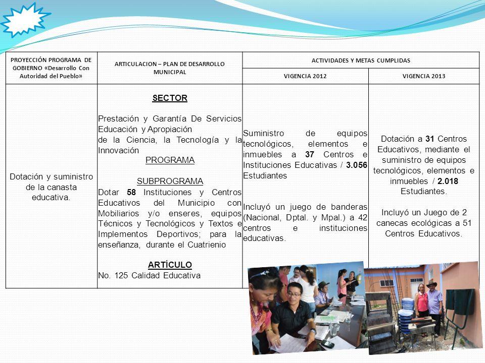Dotación y suministro de la canasta educativa. SECTOR