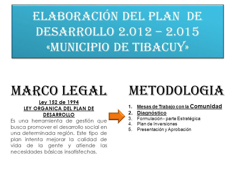LEY ORGANICA DEL PLAN DE DESARROLLO
