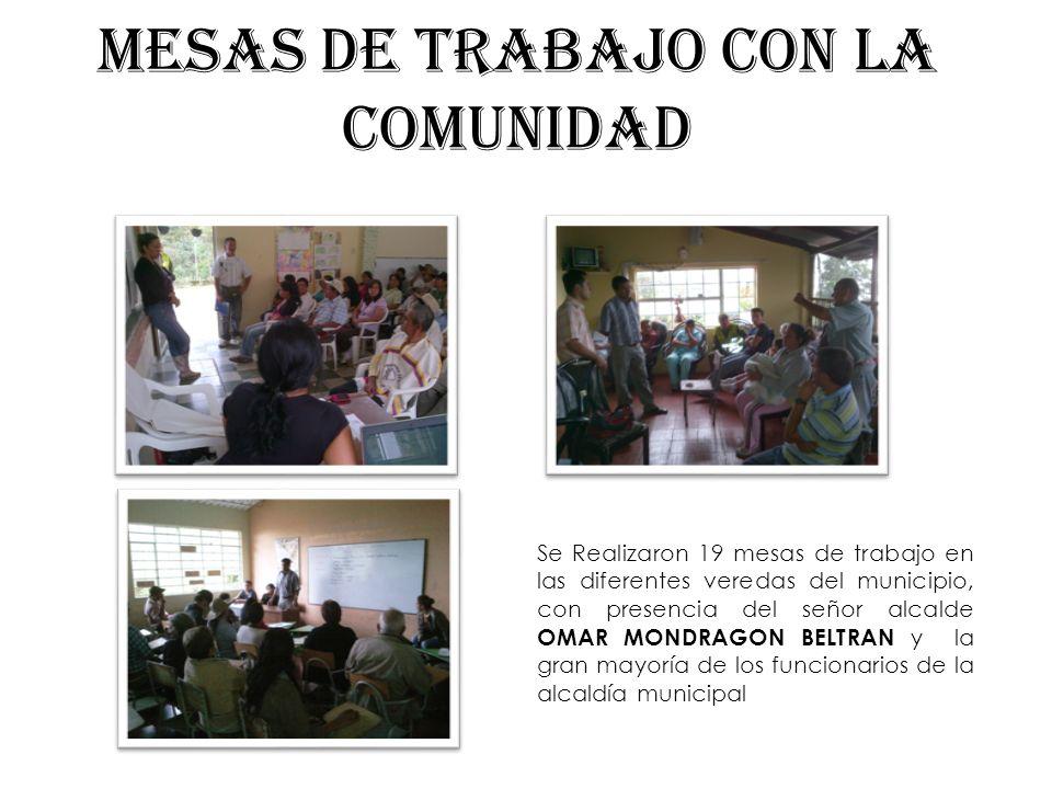 MESAS DE TRABAJO CON LA COMUNIDAD