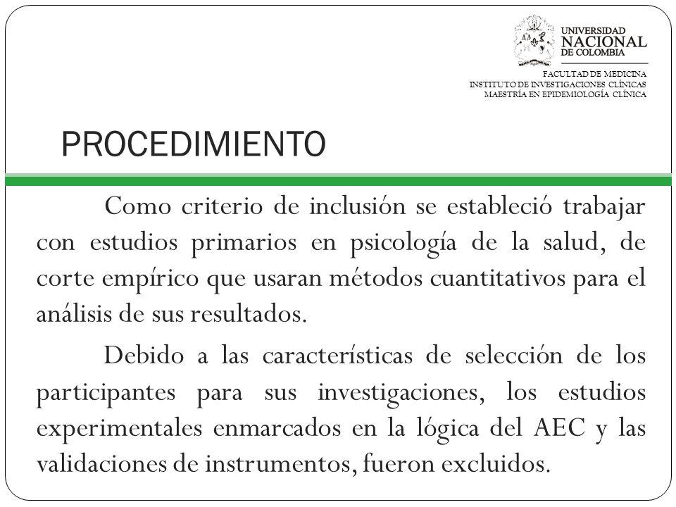 FACULTAD DE MEDICINA INSTITUTO DE INVESTIGACIONES CLÍNICAS. MAESTRÍA EN EPIDEMIOLOGÍA CLÍNICA. PROCEDIMIENTO.