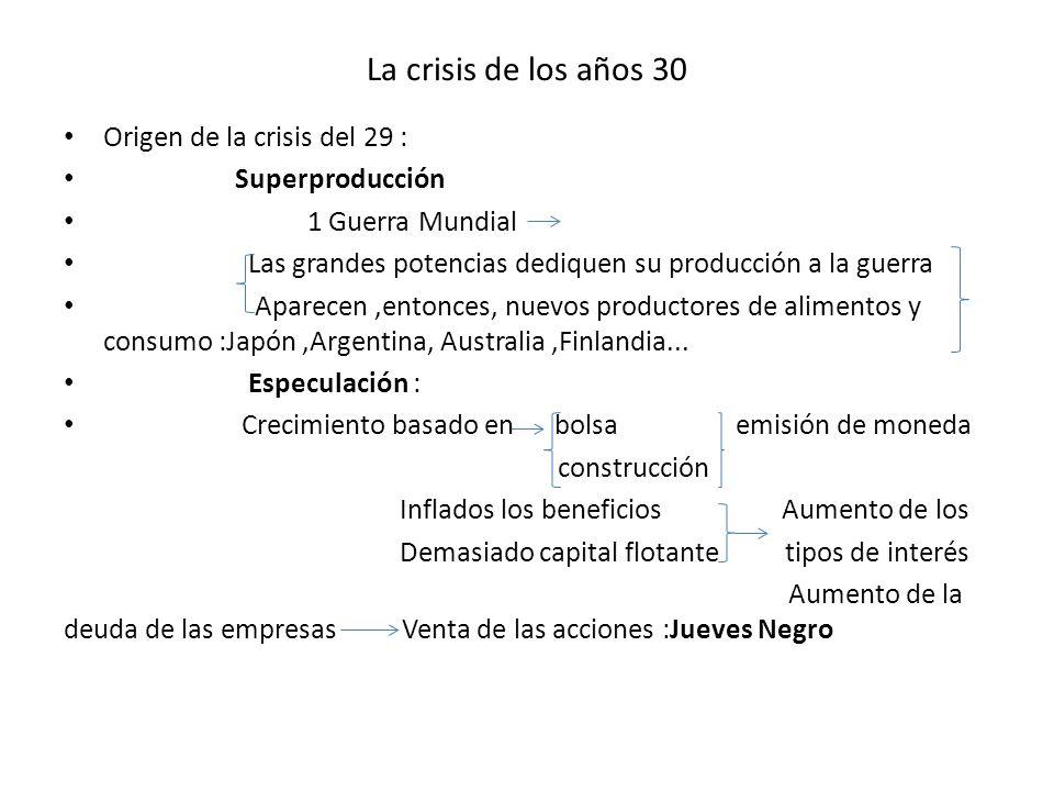 La crisis de los años 30 Origen de la crisis del 29 : Superproducción