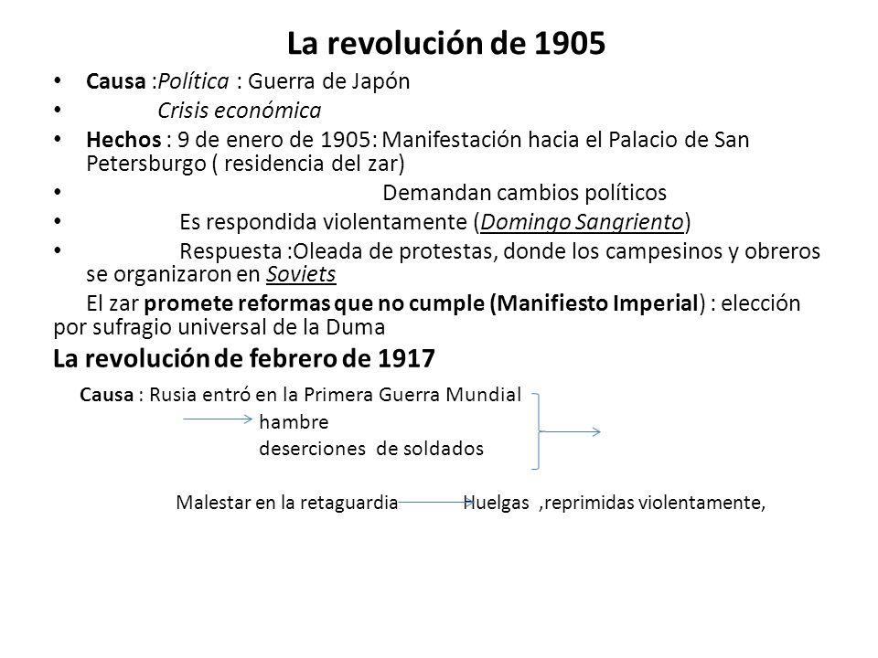La revolución de 1905 La revolución de febrero de 1917
