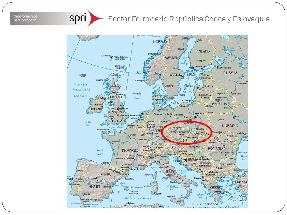 Sector Ferroviario República Checa y Eslovaquia