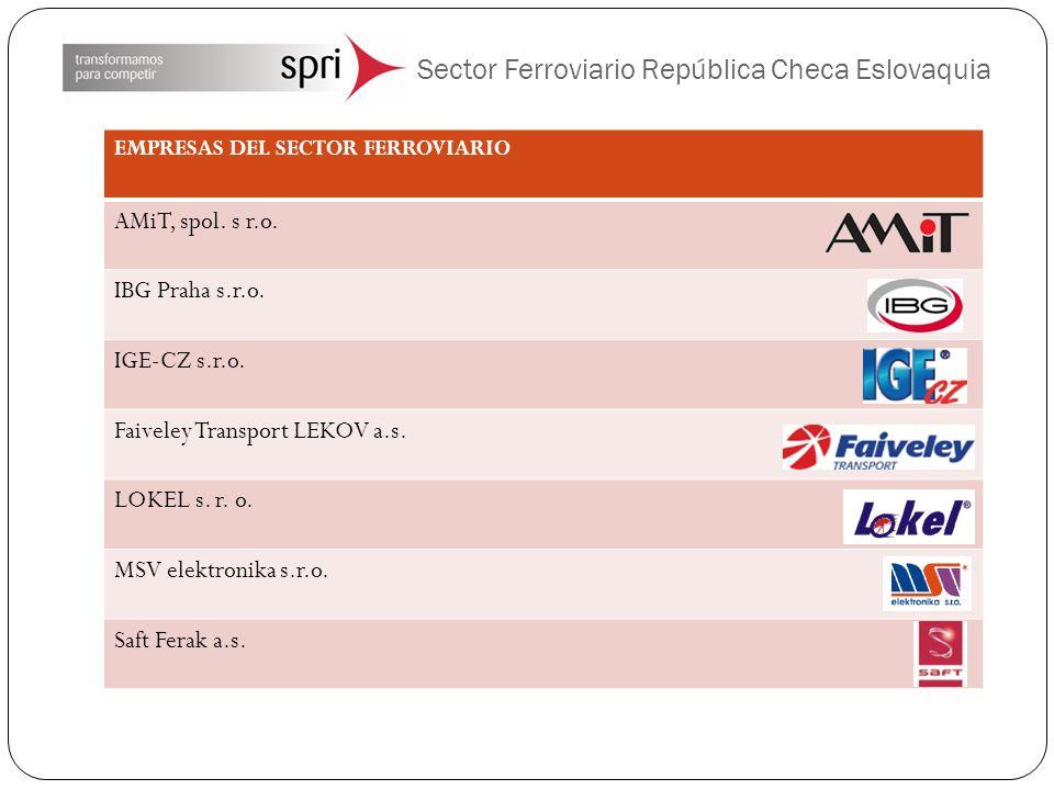 Sector Ferroviario República Checa Eslovaquia