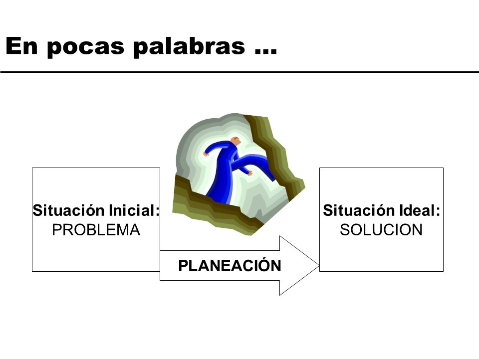 En pocas palabras … Situación Inicial: PROBLEMA Situación Ideal: