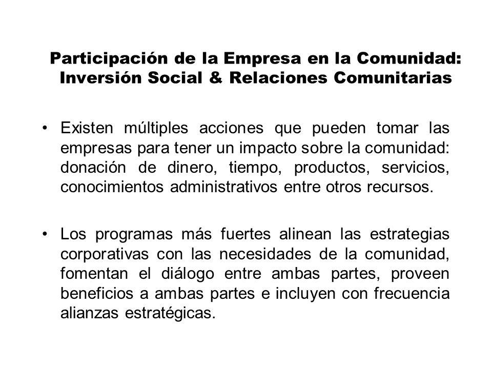 Participación de la Empresa en la Comunidad: Inversión Social & Relaciones Comunitarias