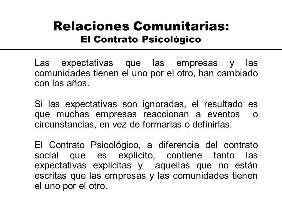 Relaciones Comunitarias: El Contrato Psicológico