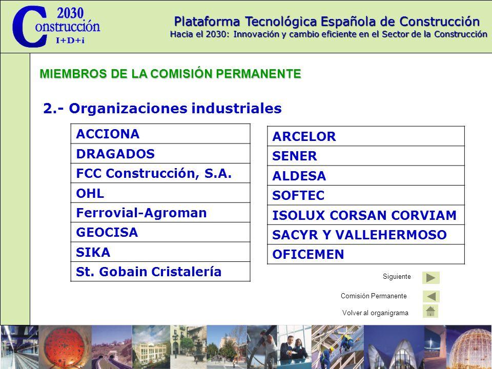 2.- Organizaciones industriales