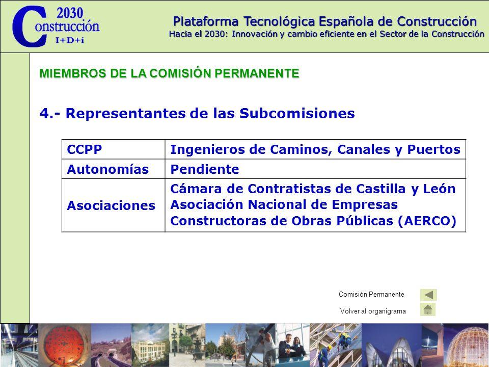 4.- Representantes de las Subcomisiones