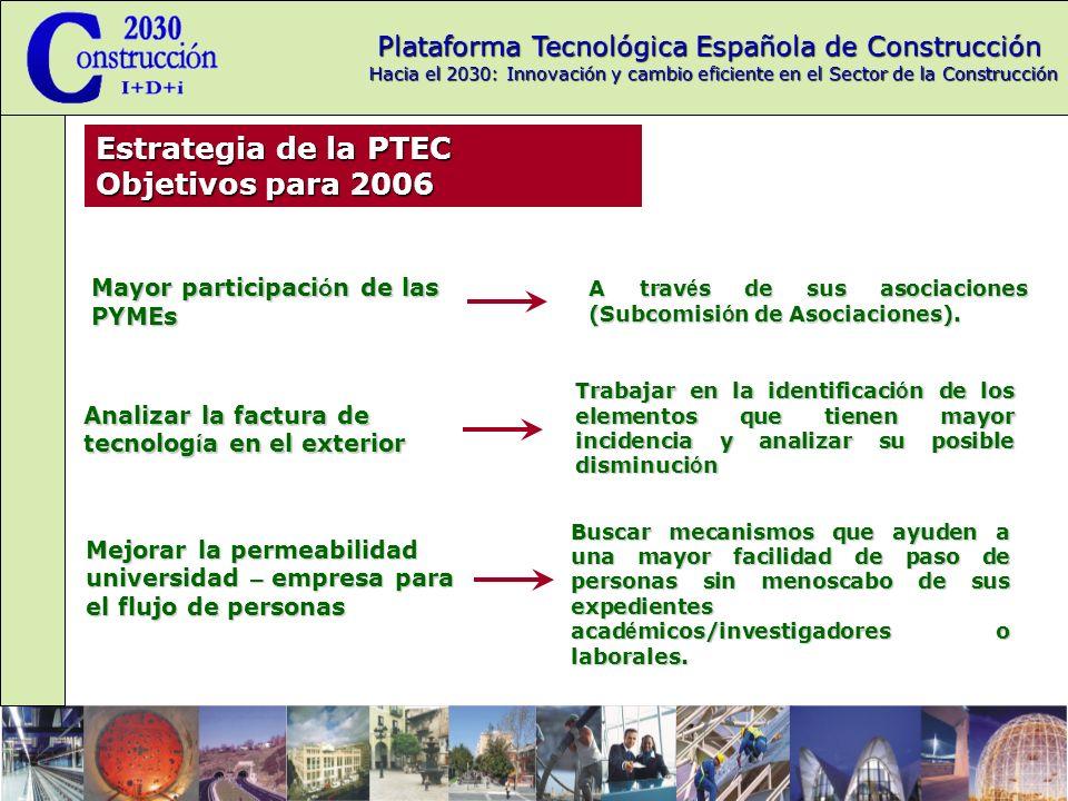 Estrategia de la PTEC Objetivos para 2006
