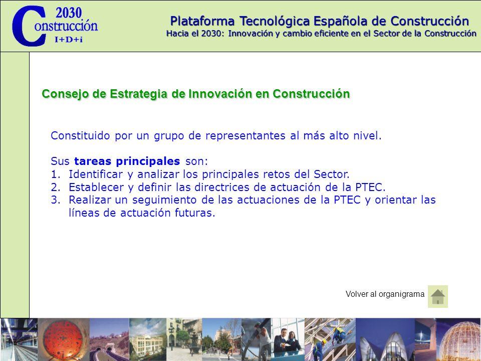 Consejo de Estrategia de Innovación en Construcción