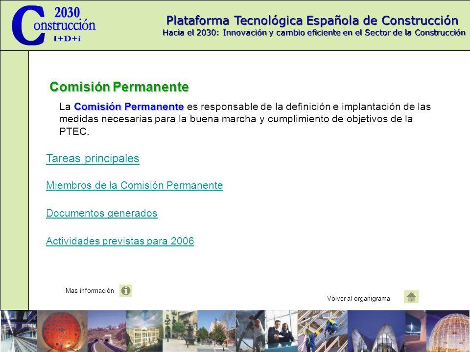 Comisión Permanente Tareas principales