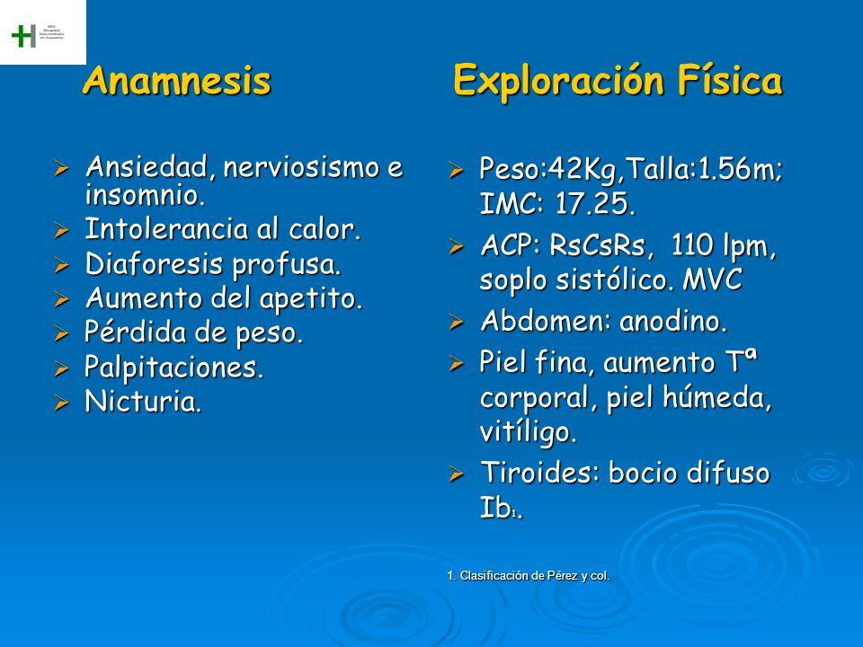 Anamnesis Exploración Física
