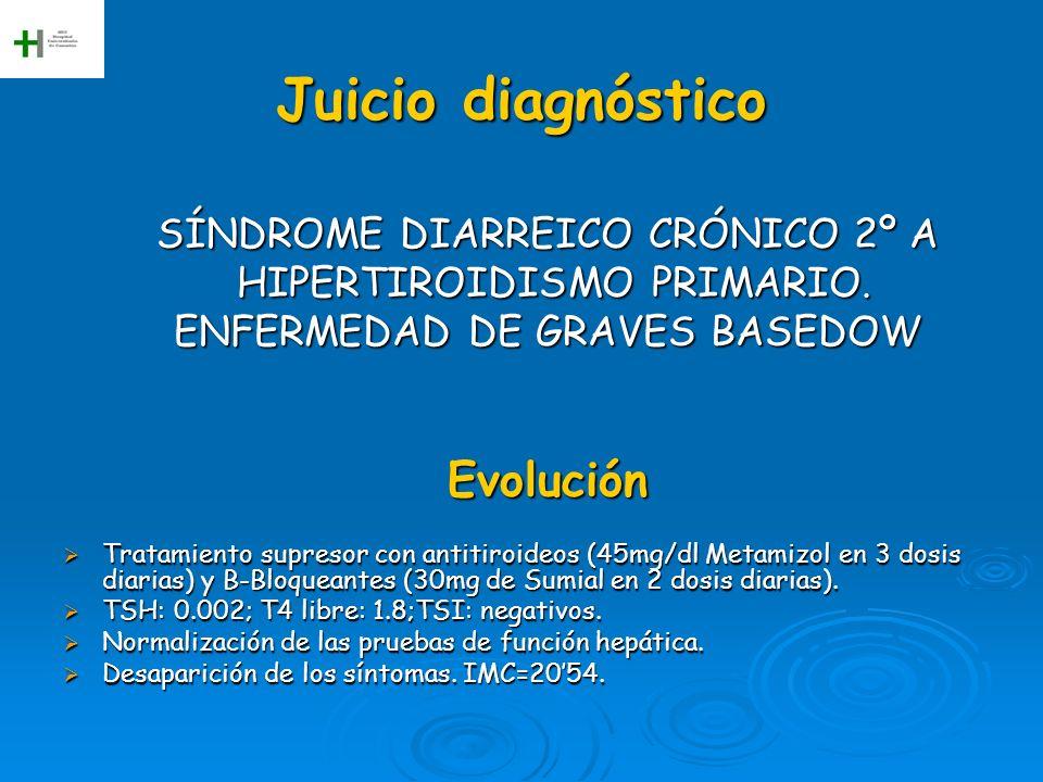 Juicio diagnóstico Evolución SÍNDROME DIARREICO CRÓNICO 2º A
