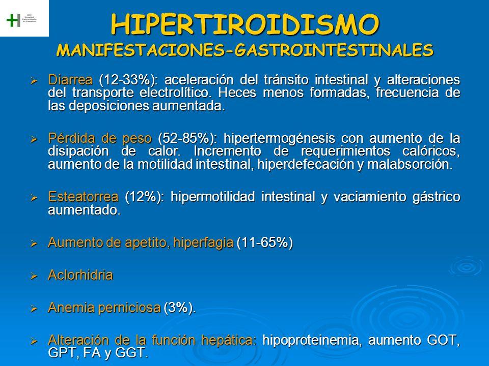 HIPERTIROIDISMO MANIFESTACIONES-GASTROINTESTINALES