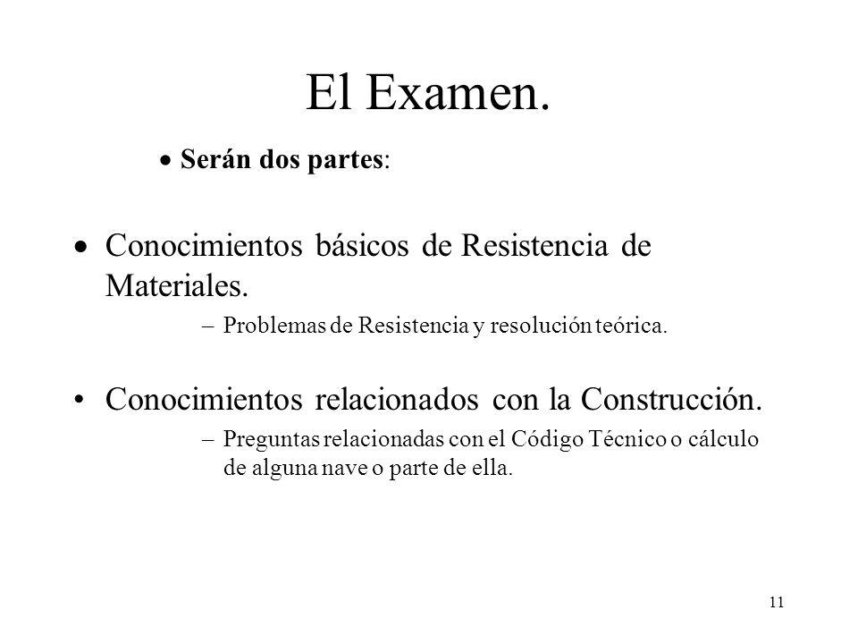El Examen. Conocimientos básicos de Resistencia de Materiales.