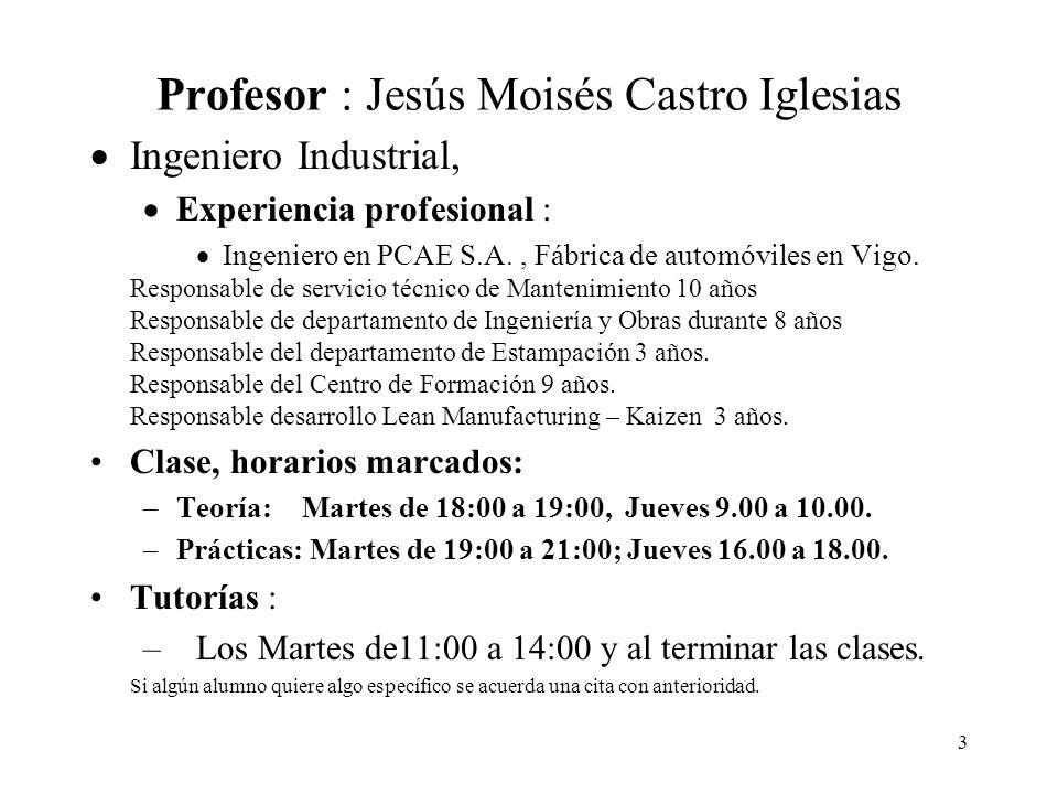 Profesor : Jesús Moisés Castro Iglesias