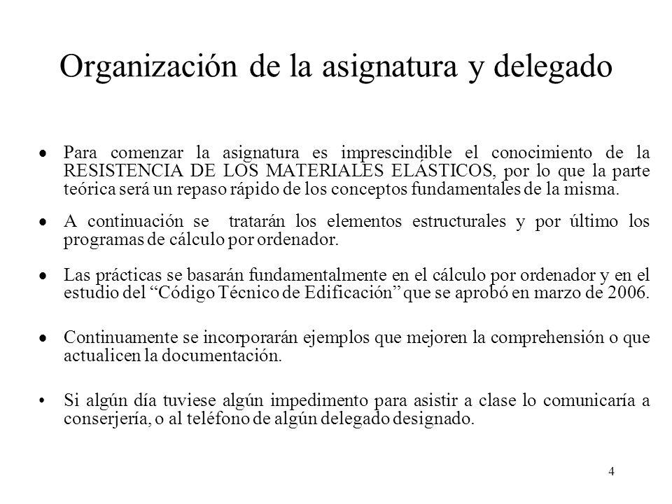 Organización de la asignatura y delegado