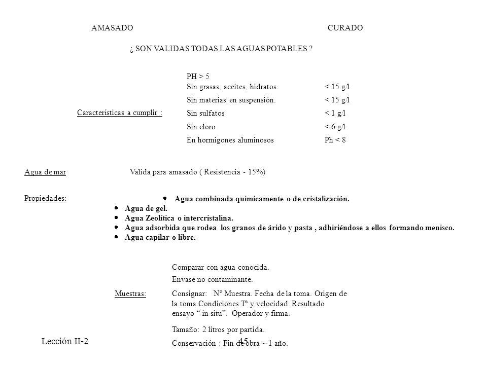 Lección II-2 AMASADO CURADO ¿ SON VALIDAS TODAS LAS AGUAS POTABLES